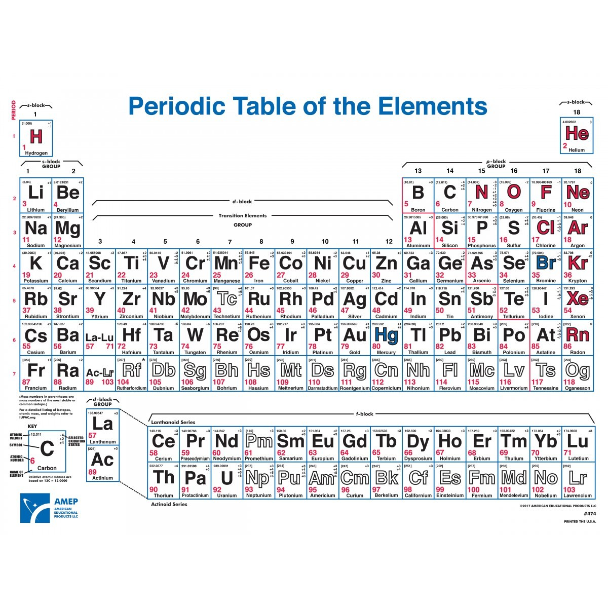 Periodic Table Wall Chart - Periodic Table of Elements ...