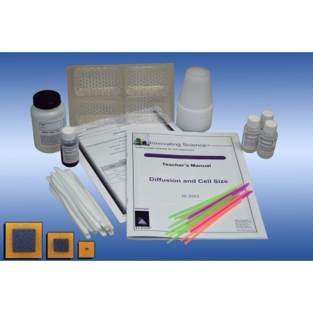Diffusion and Cell Size Kit