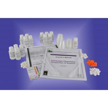 Properties of Aspirin