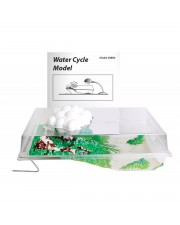 Water Cycle Model Only