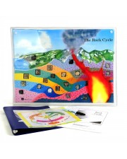 Rock Cycle Model Activity Set