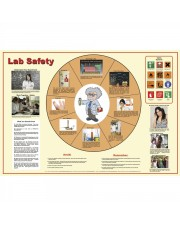 Lab Safety 101 Poster