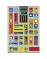 Labware 101  Poster