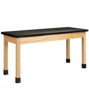 Student Tables